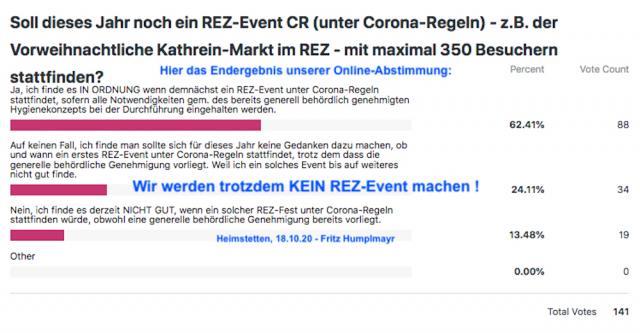 Die Entscheidung ist gefallen: Kein REZ-Fest CR derzeit !
